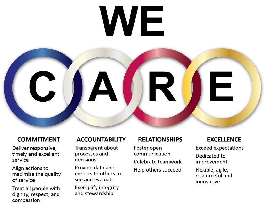 WE CARE - Clerk Mission